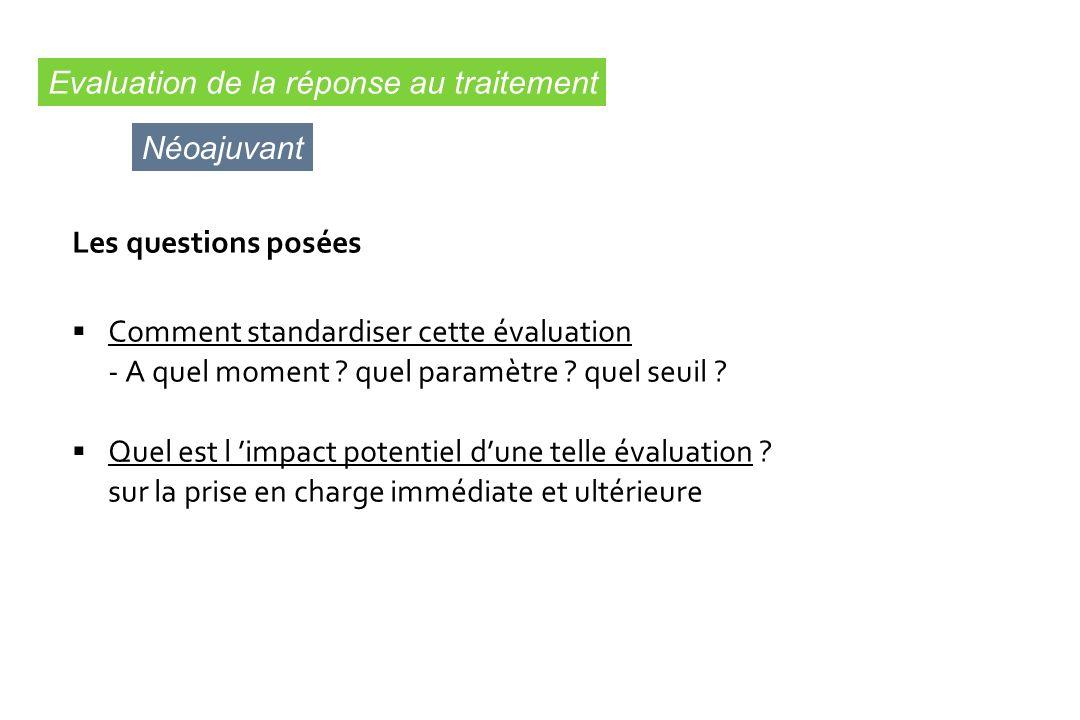 Les questions posées Comment standardiser cette évaluation - A quel moment ? quel paramètre ? quel seuil ? Quel est l impact potentiel dune telle éval