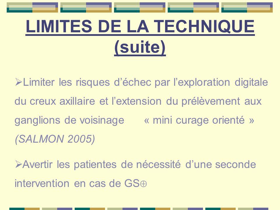 LIMITES DE LA TECHNIQUE (suite) Limiter les risques déchec par lexploration digitale du creux axillaire et lextension du prélèvement aux ganglions de