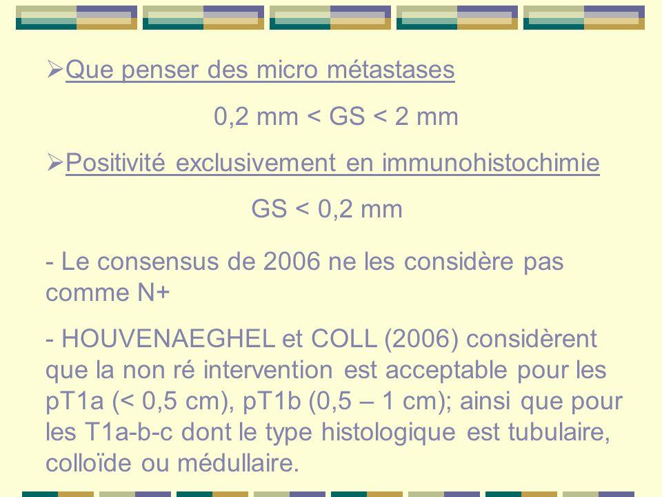 Que penser des micro métastases 0,2 mm < GS < 2 mm Positivité exclusivement en immunohistochimie GS < 0,2 mm - Le consensus de 2006 ne les considère p