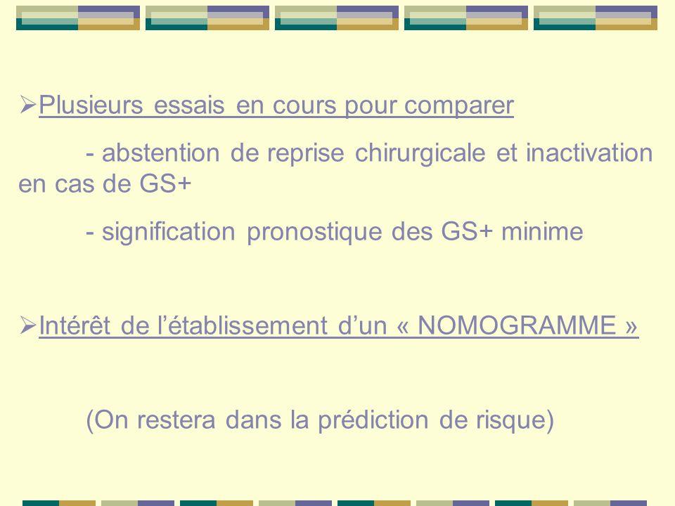 Plusieurs essais en cours pour comparer - abstention de reprise chirurgicale et inactivation en cas de GS+ - signification pronostique des GS+ minime