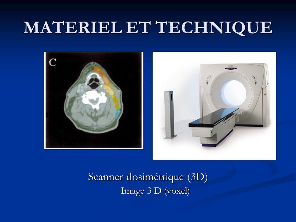 MATERIEL ET TECHNIQUE Scanner dosimétrique (3D) Image 3 D (voxel)