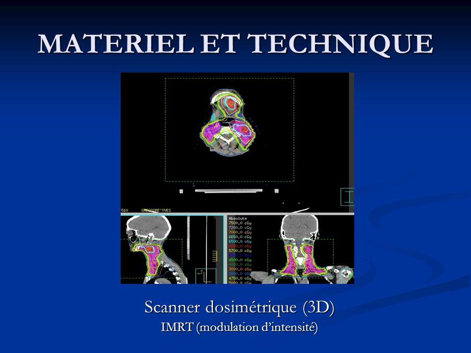 MATERIEL ET TECHNIQUE Scanner dosimétrique (3D) IMRT (modulation dintensité)