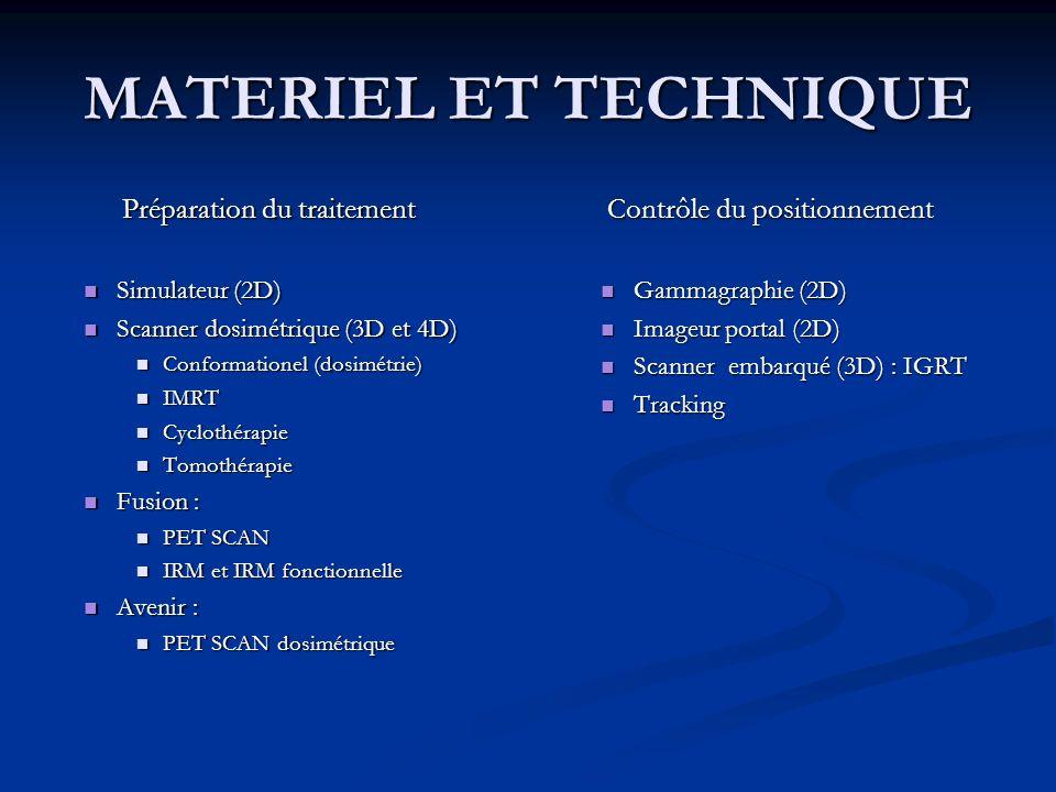 MATERIEL ET TECHNIQUE Préparation du traitement Simulateur (2D) Simulateur (2D) Scanner dosimétrique (3D et 4D) Scanner dosimétrique (3D et 4D) Confor