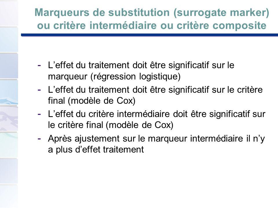 Marqueurs de substitution (surrogate marker) ou critère intermédiaire ou critère composite - Leffet du traitement doit être significatif sur le marque