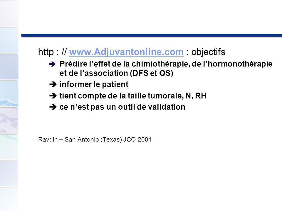 http : // www.Adjuvantonline.com : objectifswww.Adjuvantonline.com Prédire leffet de la chimiothérapie, de lhormonothérapie et de lassociation (DFS et
