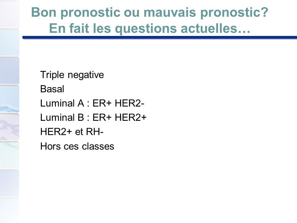 Bon pronostic ou mauvais pronostic? En fait les questions actuelles… Triple negative Basal Luminal A : ER+ HER2- Luminal B : ER+ HER2+ HER2+ et RH- Ho