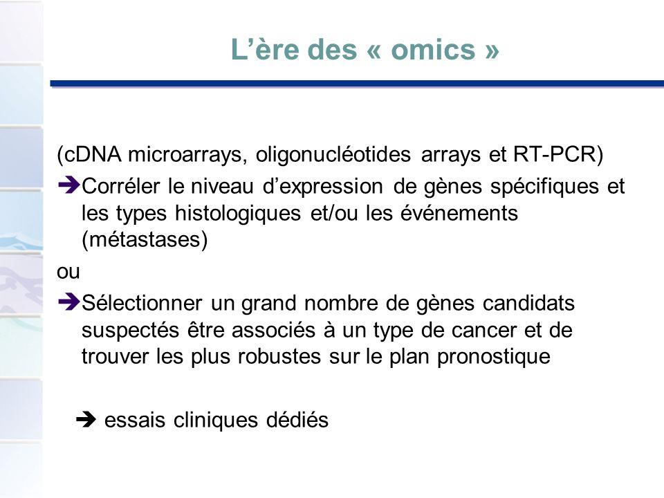 (cDNA microarrays, oligonucléotides arrays et RT-PCR) Corréler le niveau dexpression de gènes spécifiques et les types histologiques et/ou les événeme