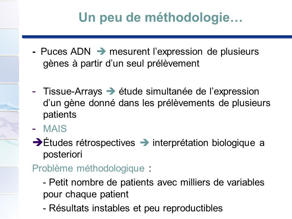- Puces ADN mesurent lexpression de plusieurs gènes à partir dun seul prélèvement - Tissue-Arrays étude simultanée de lexpression dun gène donné dans