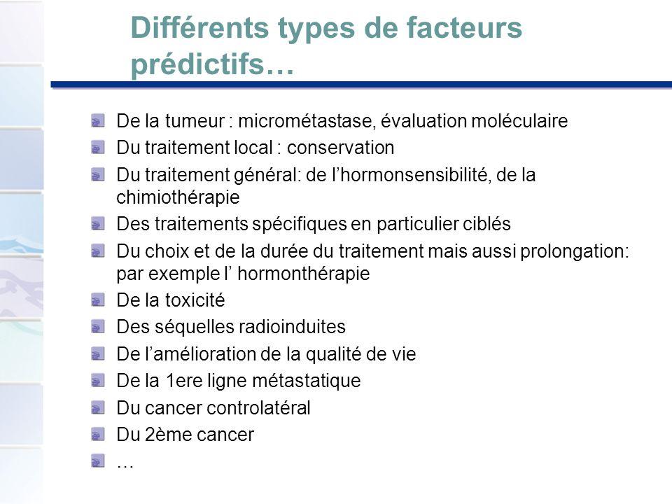 Différents types de facteurs prédictifs… De la tumeur : micrométastase, évaluation moléculaire Du traitement local : conservation Du traitement généra