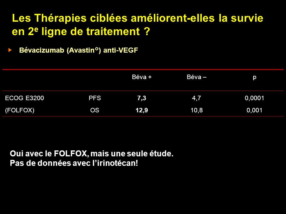 Les Thérapies ciblées améliorent-elles la survie en 2 e ligne de traitement ? Bévacizumab (Avastin°) anti-VEGF Béva +Béva –p ECOG E3200 (FOLFOX) PFS O