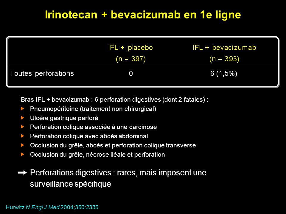 Bras IFL + bevacizumab : 6 perforation digestives (dont 2 fatales) : Pneumopéritoine (traitement non chirurgical) Ulcère gastrique perforé Perforation