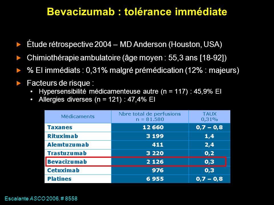 Bevacizumab : tolérance immédiate Escalante ASCO 2006, # 8558 Étude rétrospective 2004 – MD Anderson (Houston, USA) Chimiothérapie ambulatoire (âge mo