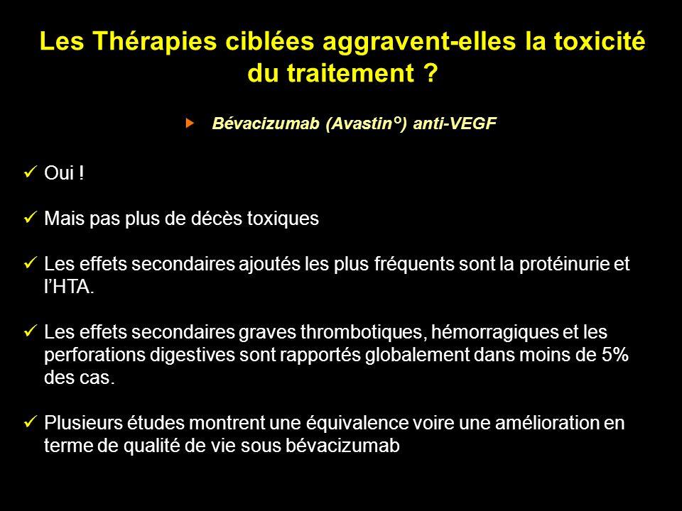 Les Thérapies ciblées aggravent-elles la toxicité du traitement ? Bévacizumab (Avastin°) anti-VEGF Oui ! Mais pas plus de décès toxiques Les effets se
