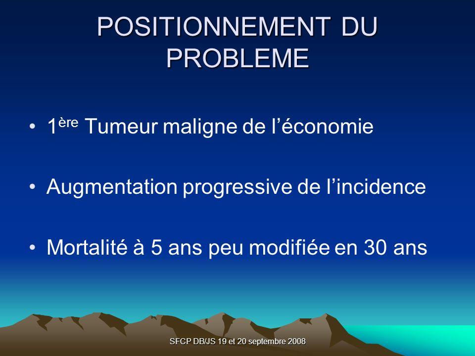 SFCP DB/JS 19 et 20 septembre 2008 POSITIONNEMENT DU PROBLEME 1 ère Tumeur maligne de léconomie Augmentation progressive de lincidence Mortalité à 5 a