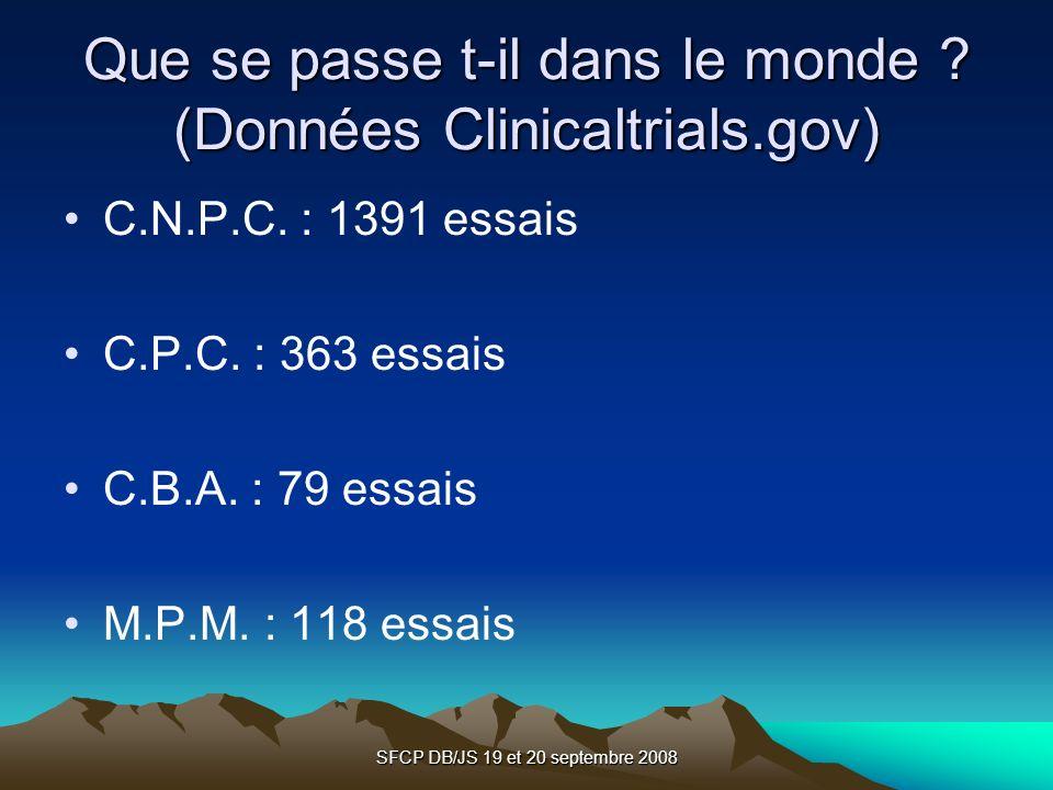 SFCP DB/JS 19 et 20 septembre 2008 Que se passe t-il dans le monde ? (Données Clinicaltrials.gov) C.N.P.C. : 1391 essais C.P.C. : 363 essais C.B.A. :