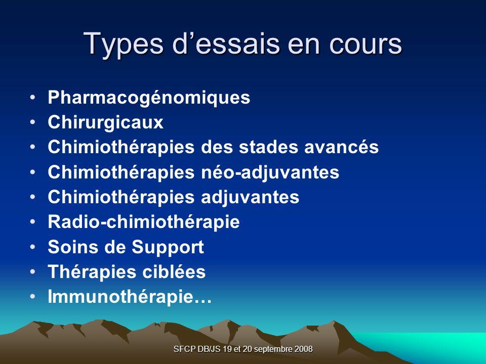 SFCP DB/JS 19 et 20 septembre 2008 Types dessais en cours Pharmacogénomiques Chirurgicaux Chimiothérapies des stades avancés Chimiothérapies néo-adjuv