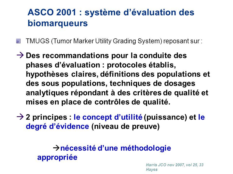 ASCO 2001 : système dévaluation des biomarqueurs TMUGS (Tumor Marker Utility Grading System) reposant sur : Des recommandations pour la conduite des phases dévaluation : protocoles établis, hypothèses claires, définitions des populations et des sous populations, techniques de dosages analytiques répondant à des critères de qualité et mises en place de contrôles de qualité.
