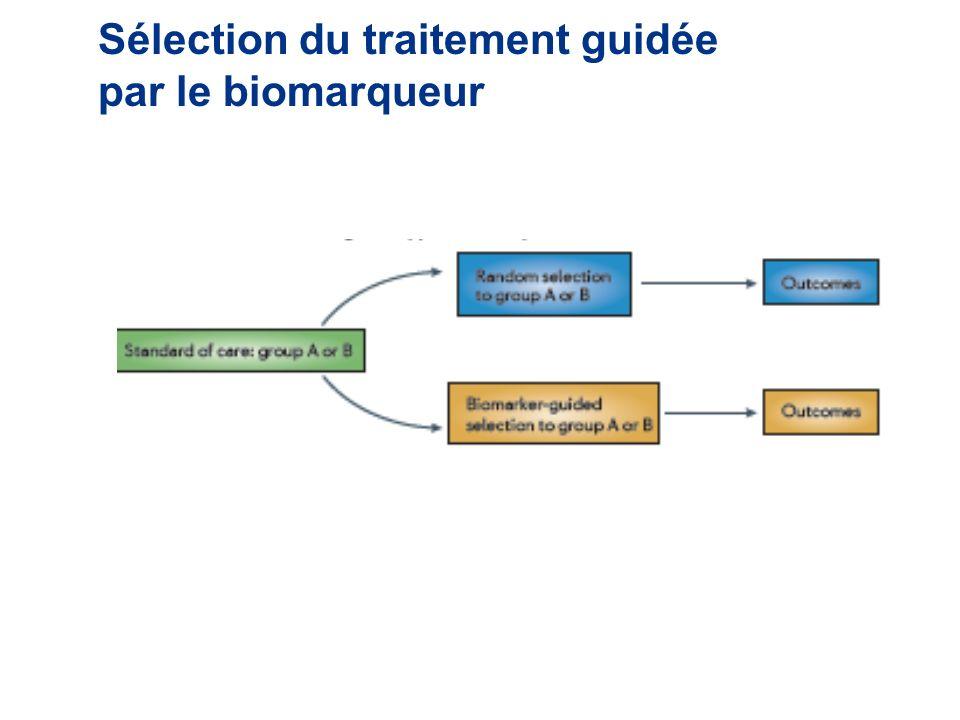 Sélection du traitement guidée par le biomarqueur