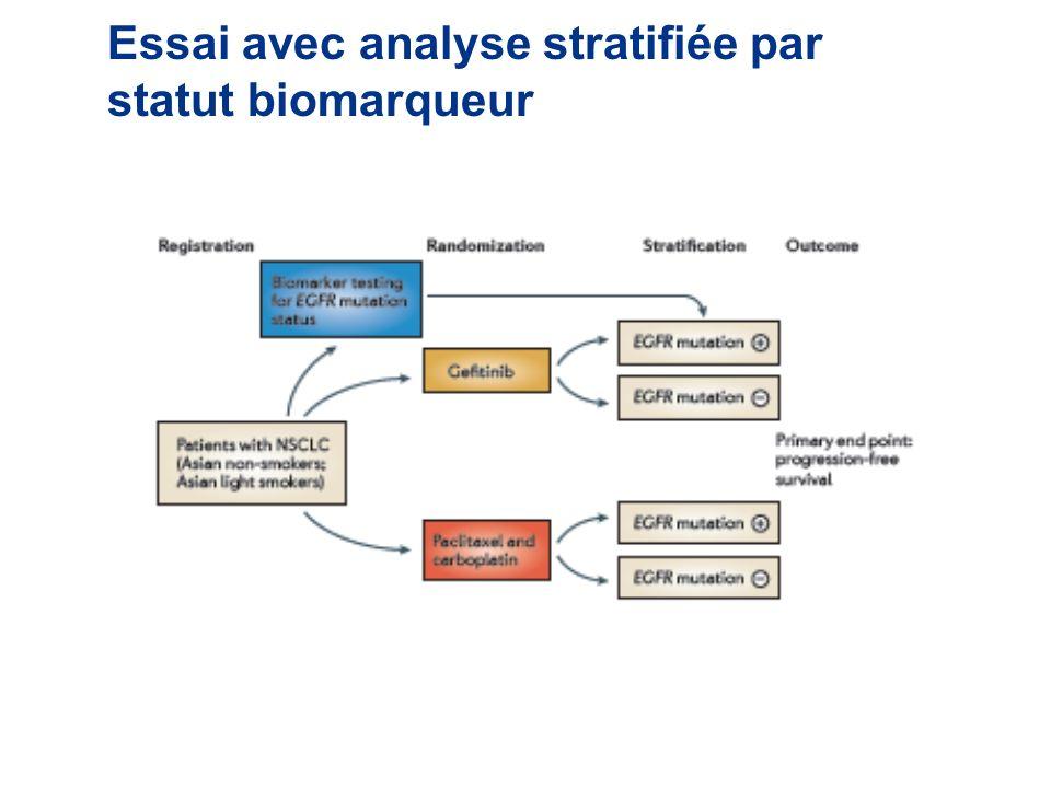 Essai avec analyse stratifiée par statut biomarqueur