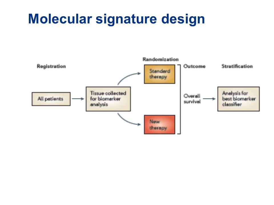 Molecular signature design