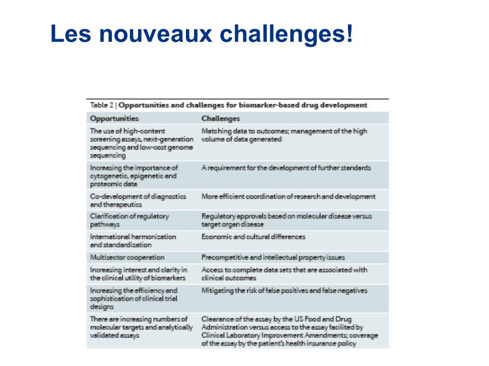 Les nouveaux challenges!