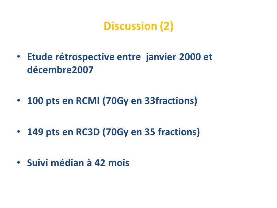 Discussion (2) Etude rétrospective entre janvier 2000 et décembre2007 100 pts en RCMI (70Gy en 33fractions) 149 pts en RC3D (70Gy en 35 fractions) Sui