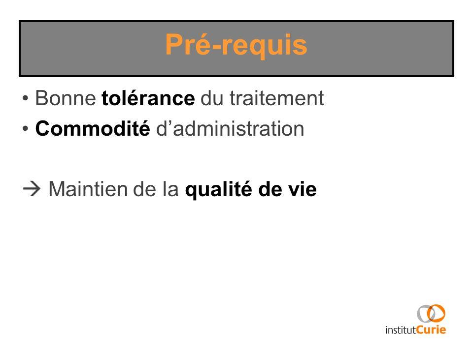Bonne tolérance du traitement Commodité dadministration Maintien de la qualité de vie Pré-requis
