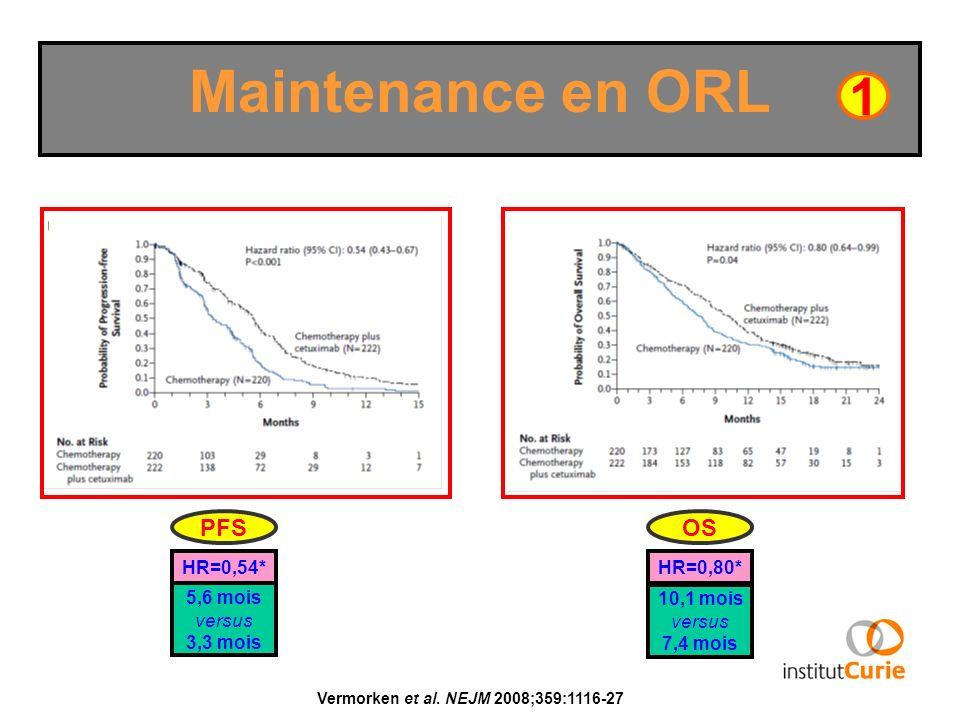 Maintenance en ORL Vermorken et al. NEJM 2008;359:1116-27 HR=0,80* 10,1 mois versus 7,4 mois PFS HR=0,54* 5,6 mois versus 3,3 mois OS 1