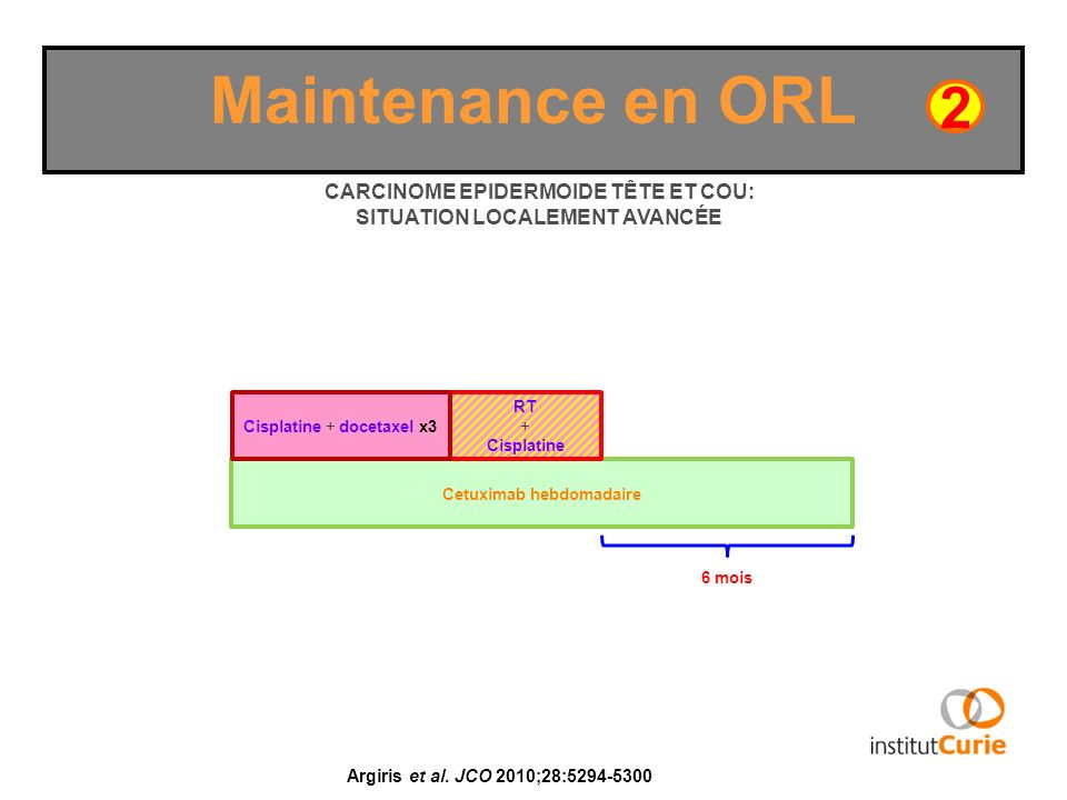 Maintenance en ORL 2 Argiris et al. JCO 2010;28:5294-5300 Cetuximab hebdomadaire CARCINOME EPIDERMOIDE TÊTE ET COU: SITUATION LOCALEMENT AVANCÉE RT +