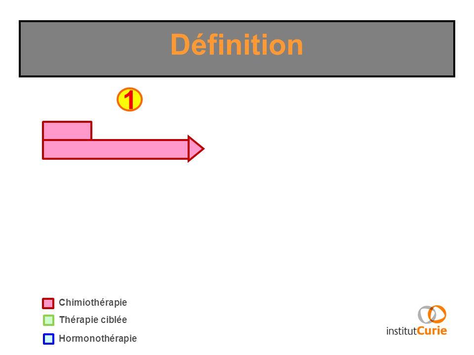 1 Chimiothérapie Thérapie ciblée Hormonothérapie