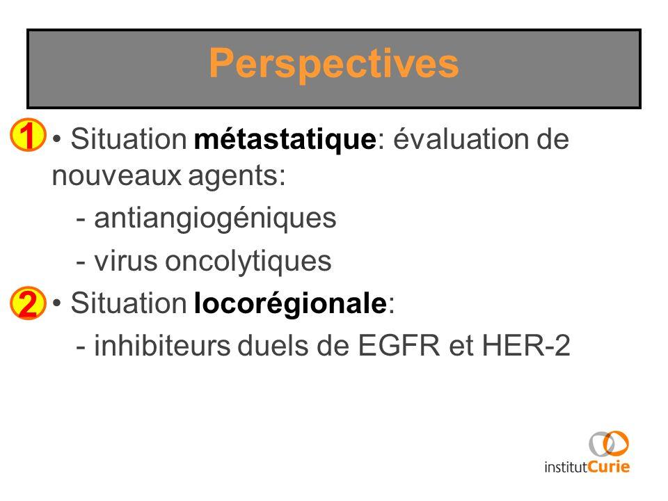 Situation métastatique: évaluation de nouveaux agents: - antiangiogéniques - virus oncolytiques Situation locorégionale: - inhibiteurs duels de EGFR e