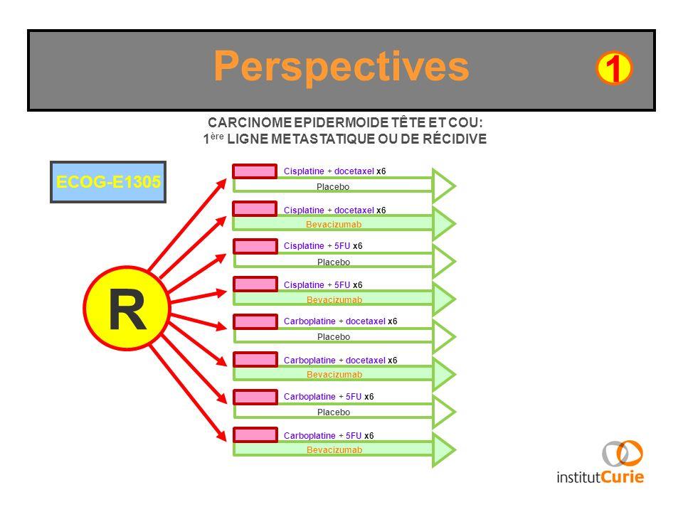 Placebo Perspectives R CARCINOME EPIDERMOIDE TÊTE ET COU: 1 ère LIGNE METASTATIQUE OU DE RÉCIDIVE Bevacizumab 1 Placebo Bevacizumab Placebo Bevacizuma