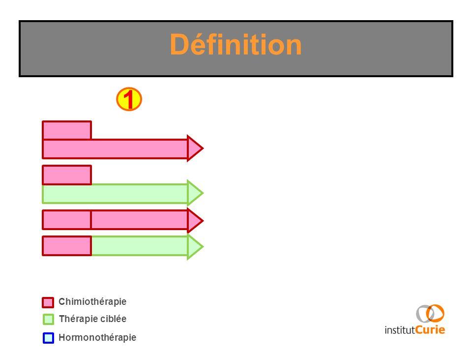 Conclusions Maintenance en ORL: Standard en 1 ère ligne métastatique avec cetuximab + nouveaux schémas dadministration en cours dévaluation Antiangiogéniques et nouveaux agents En cours dévaluation en situation localement avancée avec des inhibiteurs duels dEGFR et HER-2