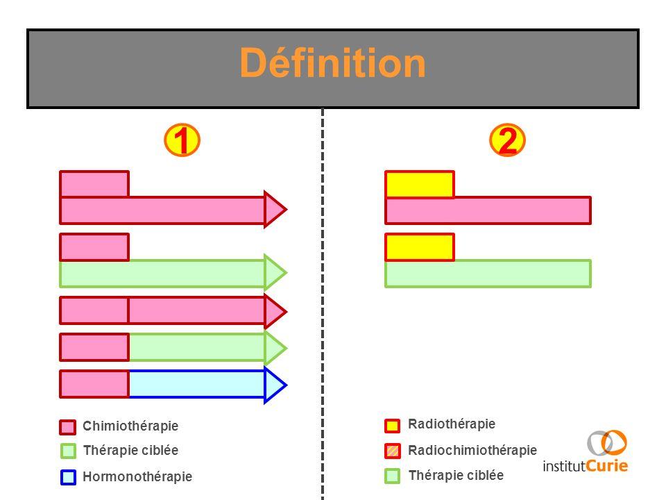 Tolérance du traitement idem sauf rash, Mg, Ca Commodité dadministration IV toutes les semaines Qualité de vie identique voire meilleure dans le bras cetuximab Maintenance en ORL Vermorken et al.