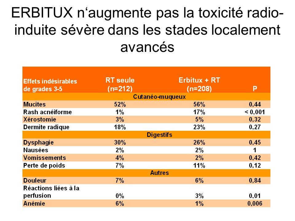 ERBITUX naugmente pas la toxicité radio- induite sévère dans les stades localement avancés