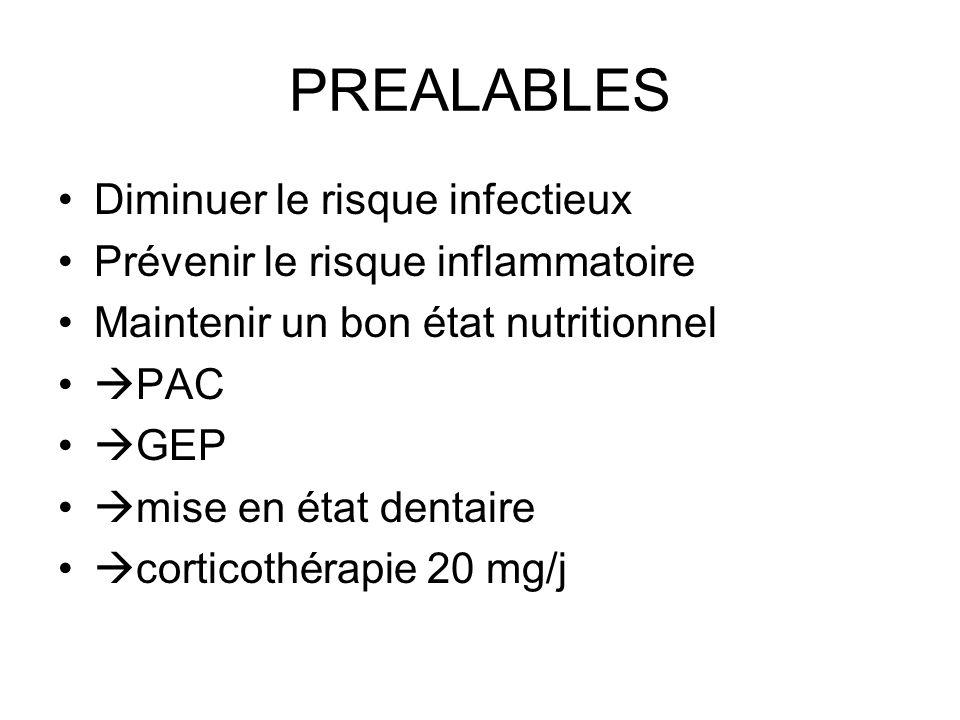 PREALABLES Diminuer le risque infectieux Prévenir le risque inflammatoire Maintenir un bon état nutritionnel PAC GEP mise en état dentaire corticothér