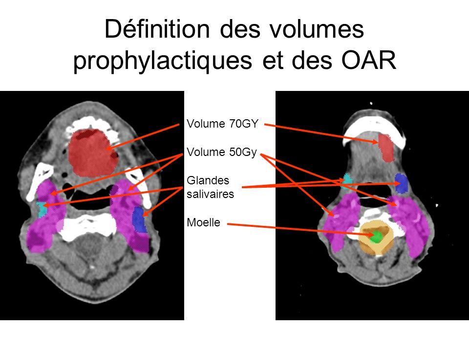 Définition des volumes prophylactiques et des OAR Volume 70GY Volume 50Gy Glandes salivaires Moelle