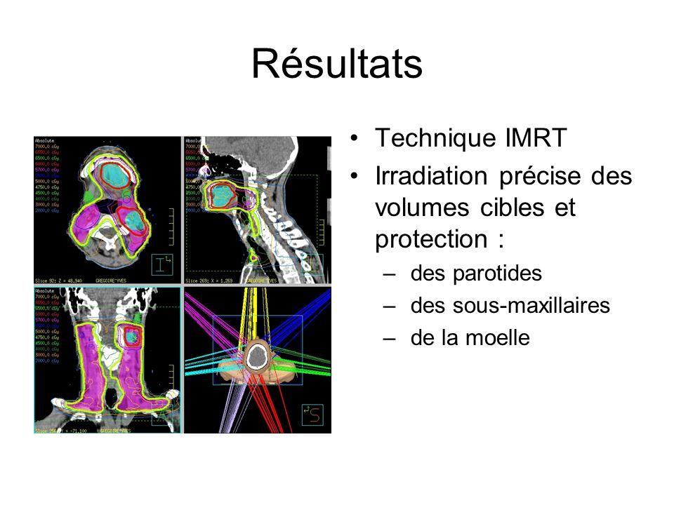 Résultats Technique IMRT Irradiation précise des volumes cibles et protection : – des parotides – des sous-maxillaires – de la moelle
