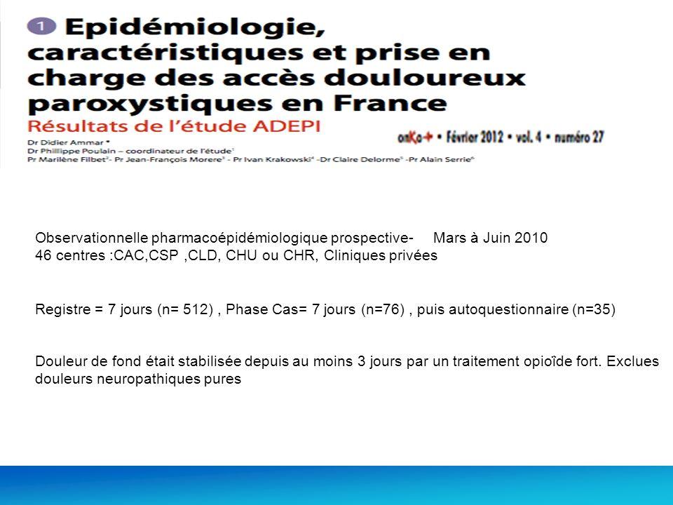 Observationnelle pharmacoépidémiologique prospective- Mars à Juin 2010 46 centres :CAC,CSP,CLD, CHU ou CHR, Cliniques privées Registre = 7 jours (n