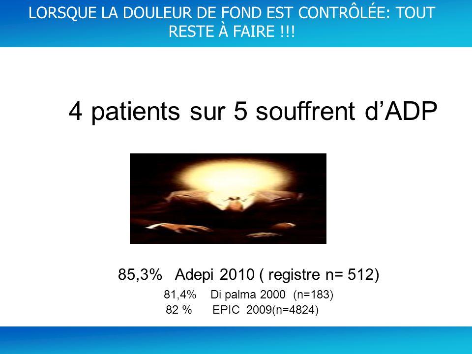 4 patients sur 5 souffrent dADP 85,3% Adepi 2010 ( registre n= 512) 81,4% Di palma 2000 (n=183) 82 % EPIC 2009(n=4824) LORSQUE LA DOULEUR DE FOND EST