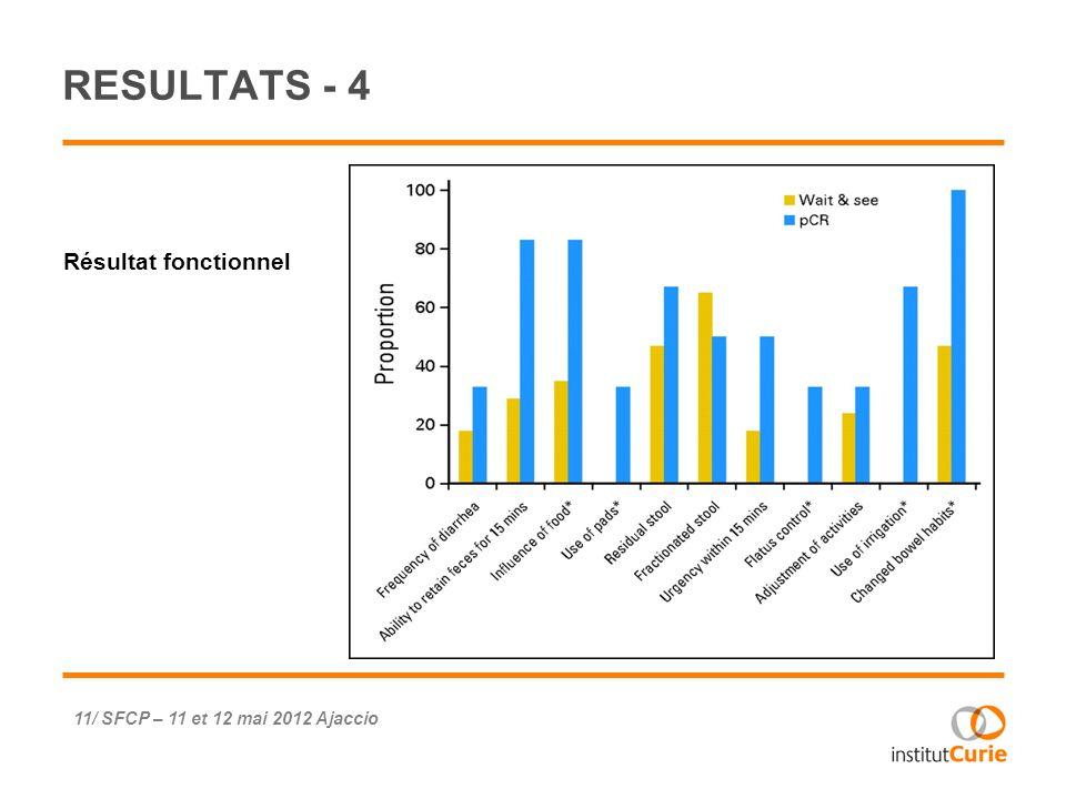 RESULTATS - 4 Résultat fonctionnel 11/ SFCP – 11 et 12 mai 2012 Ajaccio