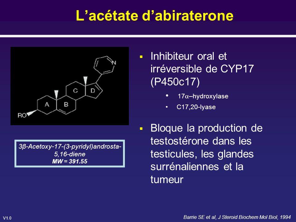 V1.0 Cougar 301 : Distribution du taux dAndrogène en Baseline Although eligibility criterion for serum testosterone levels was <50 ng/dL, most patients had <15 ng/dL 0369121518212427303336394245485154 0 5 10 15 20 25 30 0153045607590105120135150165180195210225 0 5 10 15 20 25 30 35 Patients (%) DHEA (µg/dL) 1030507090110130150170190210230250270290310 0 10 20 30 40 50 Patients (%) Androstenedione (ng/dL)Testosterone (ng/dL) Patients (%) Eligibility Cutoff Ryan C et al Proc AACR 2012 Median residual level of testosterone = 5 ngdL