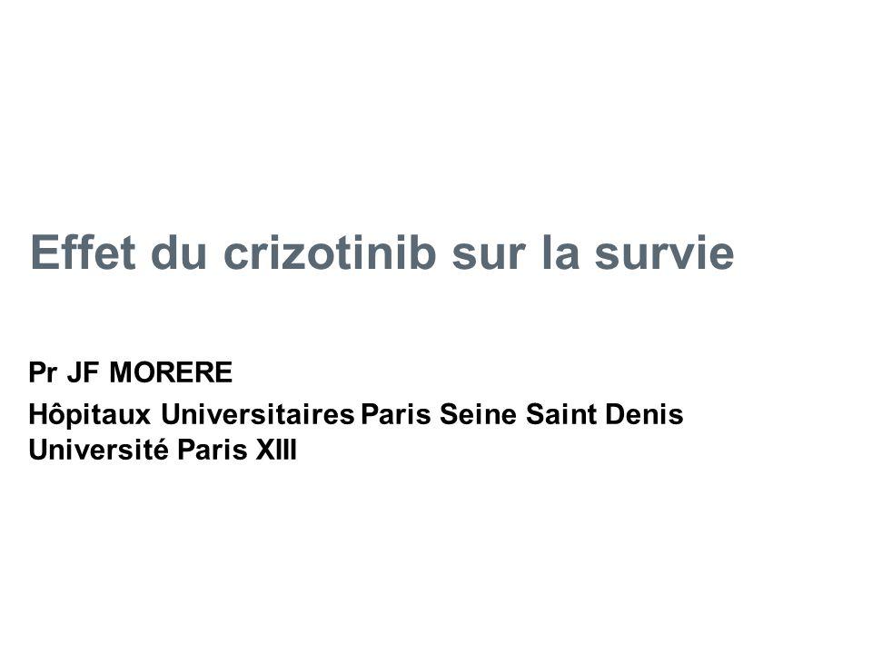 Effet du crizotinib sur la survie Pr JF MORERE Hôpitaux Universitaires Paris Seine Saint Denis Université Paris XIII