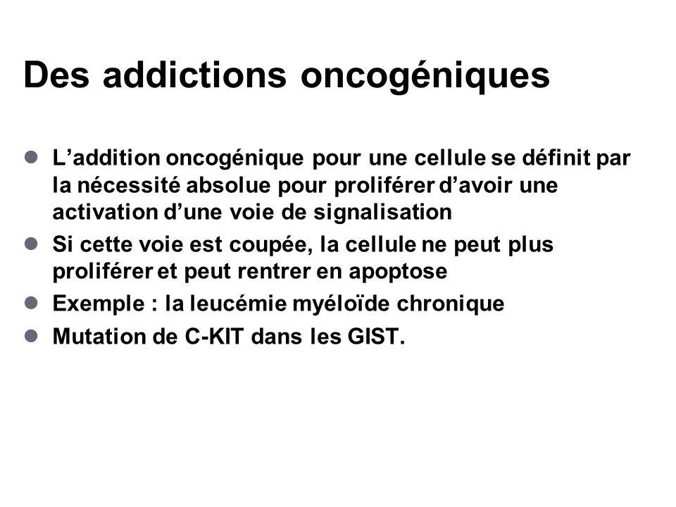 Des addictions oncogéniques Laddition oncogénique pour une cellule se définit par la nécessité absolue pour proliférer davoir une activation dune voie