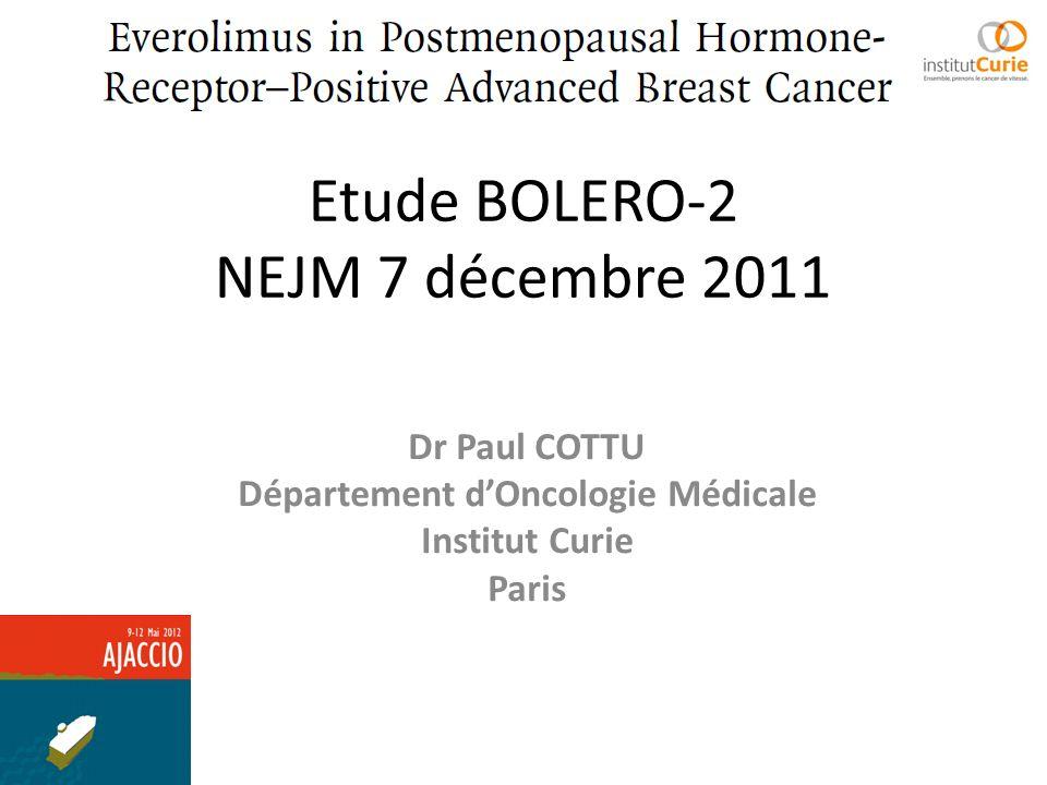 Facteurs prédictifs Pas de facteur clinique identifié Pistes possibles : LKB1, p4EBP1 – TAMRAD (Bachelot, IMPAKT 2012)