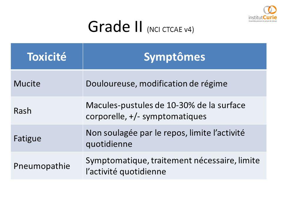 Grade II (NCI CTCAE v4) ToxicitéSymptômes MuciteDouloureuse, modification de régime Rash Macules-pustules de 10-30% de la surface corporelle, +/- symp