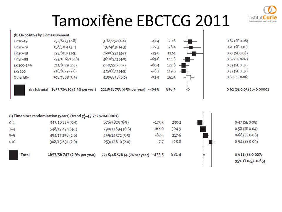 Tamoxifène EBCTCG 2011