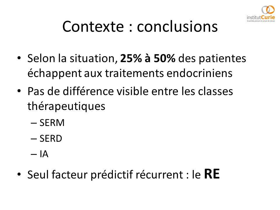 Contexte : conclusions Selon la situation, 25% à 50% des patientes échappent aux traitements endocriniens Pas de différence visible entre les classes