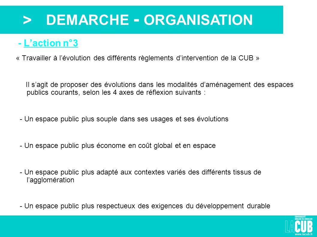 > - Laction n°3 « Travailler à lévolution des différents règlements dintervention de la CUB » Il sagit de proposer des évolutions dans les modalités d