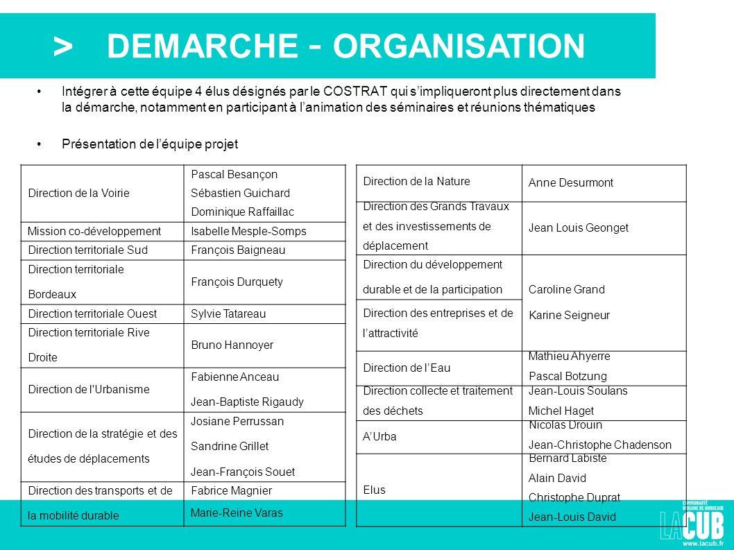 > DEMARCHE - ORGANISATION Intégrer à cette équipe 4 élus désignés par le COSTRAT qui simpliqueront plus directement dans la démarche, notamment en par